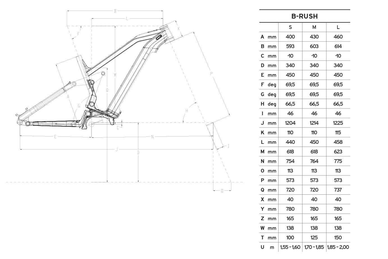 Atala B-Rush All Mountain SL geometrie
