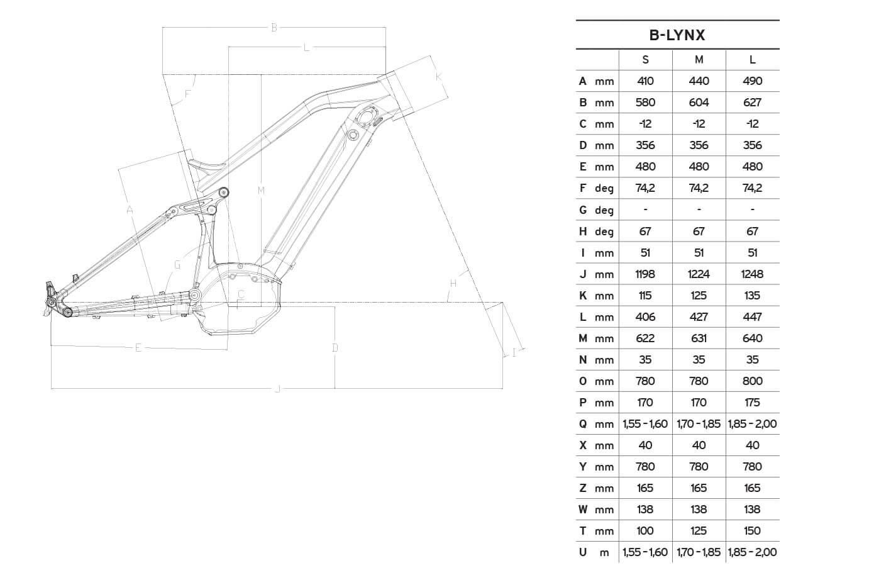 Atala B-Lynx Gen2 geometrie