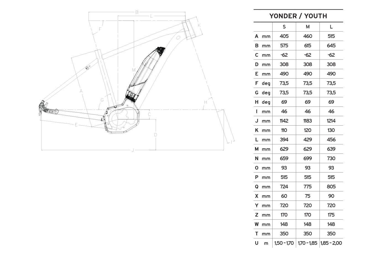 Atala Yonder geometrie